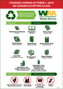 Accepted Items for Recycling