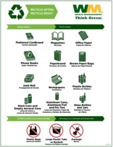 Waste Management recycling guide